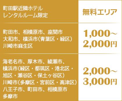 無料~3,000円エリア
