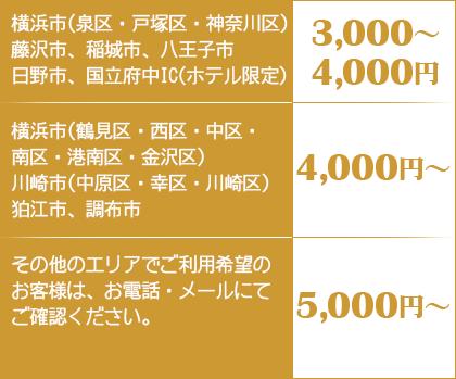 3,000円~4,000円エリア